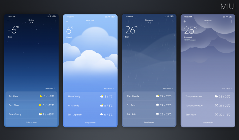 MIUI Weather v10 1 5 3 Released: Full Changelog and Download