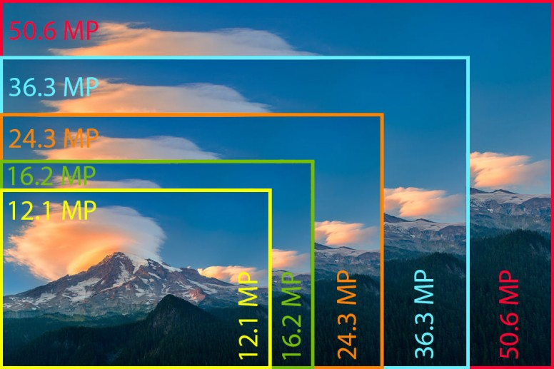 Megapiksel vs Sensör Boyutu? Akıllı Telefon Kamerasında hangisi daha önemlidir?